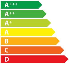 Calificaciones energéticas y de ahorro